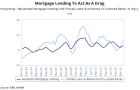 Chart of the Week: Hong Kong banks\' mortgage lending to slow