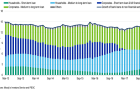 Chart of the Week: China\'s consumer loans on the rise