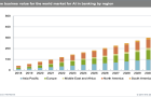 Chart of the Week: AI business value for APAC banks to hit $98b by 2030
